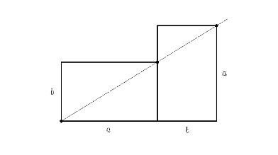 sorpresas matematicas